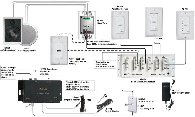 ABus-Layout-Diagram-a-bus